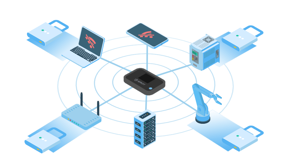 BifrostConnect works with any device